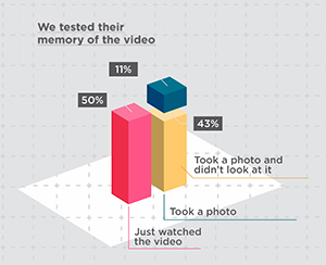 yahoo-memory-test-zmom