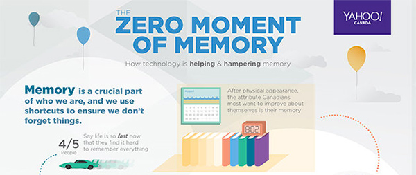 yahoo-zero-meoment-of-memory